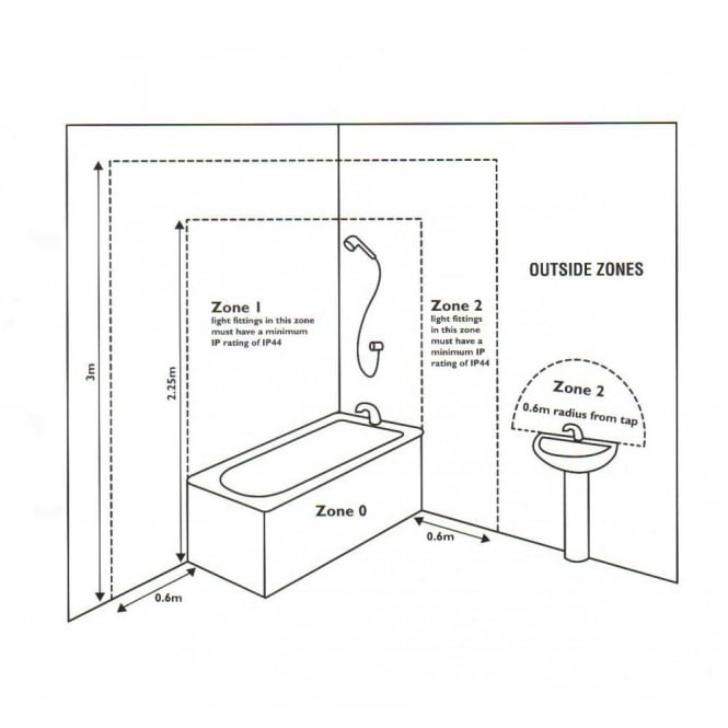 Led Bathroom Lights Ip44 low energy bathroom lighting zone 1 ip44 safety rated bathroom